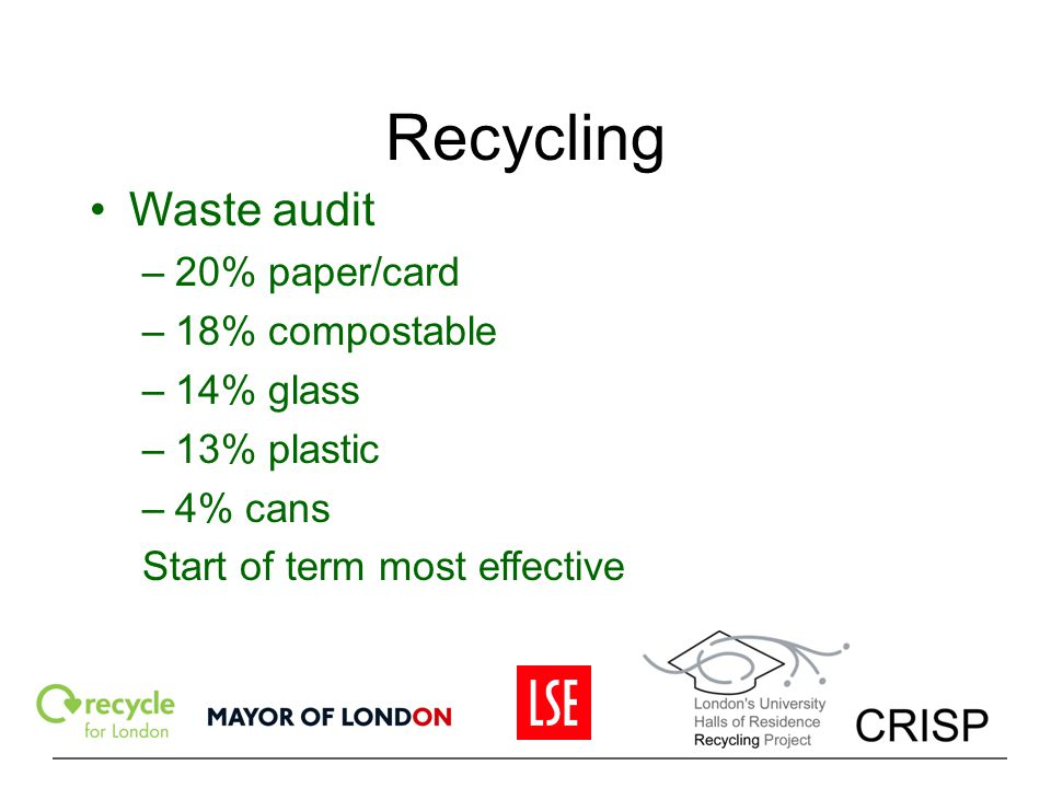 Recycling Waste audit 20% paper/card 18% compostable 14% glass