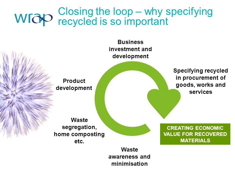 Closing the loop – why specifying recycled is so important