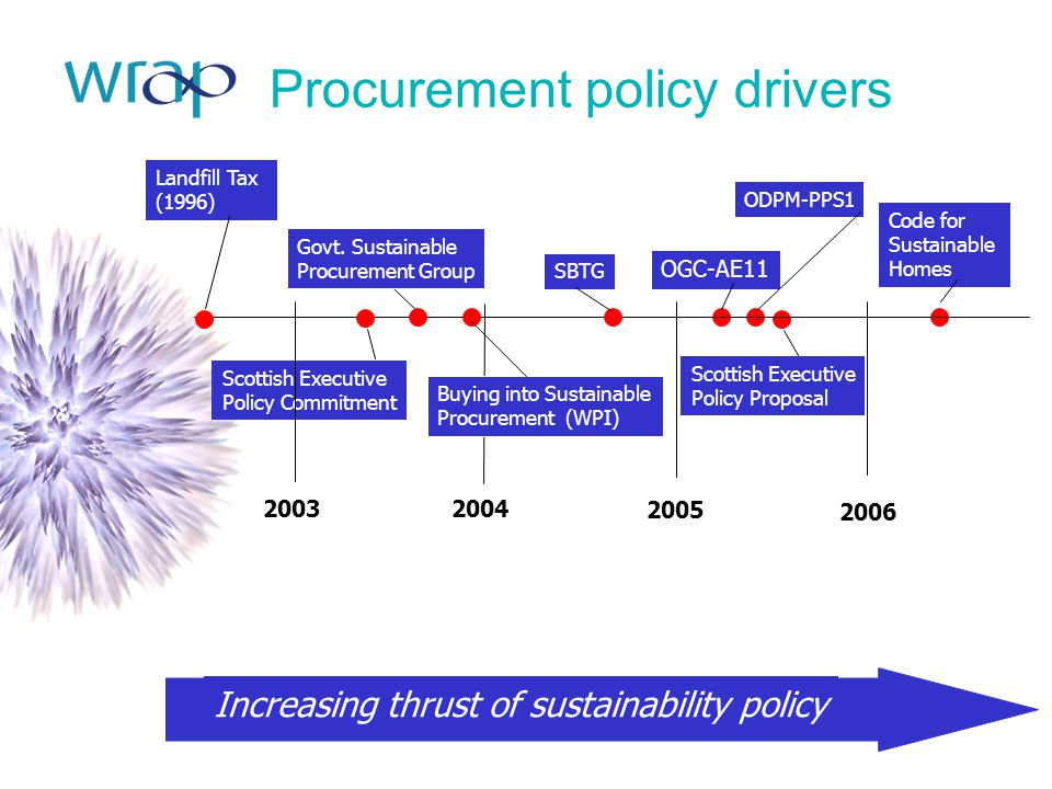 Procurement policy drivers