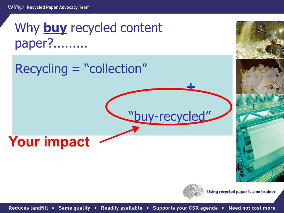 Why buy recycled content paper .........