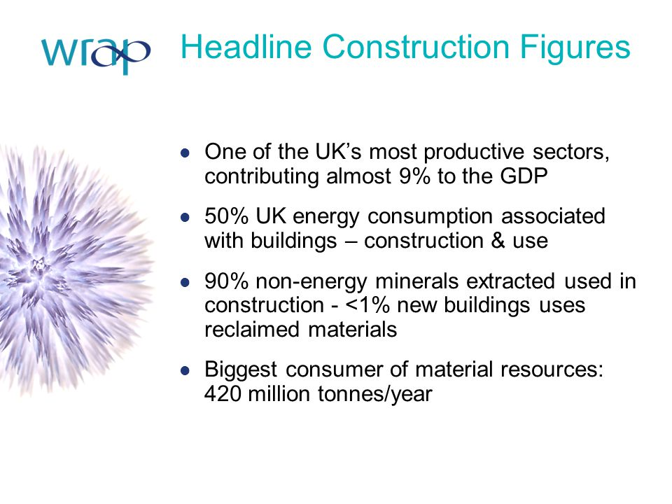Headline Construction Figures