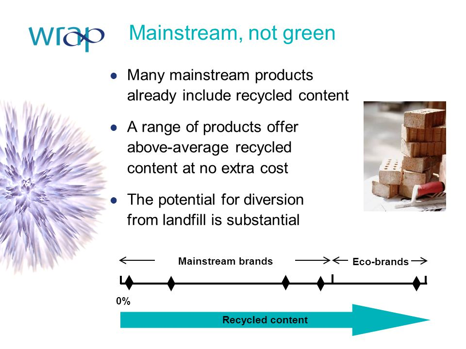 Mainstream, not green Many mainstream products already include recycled content.