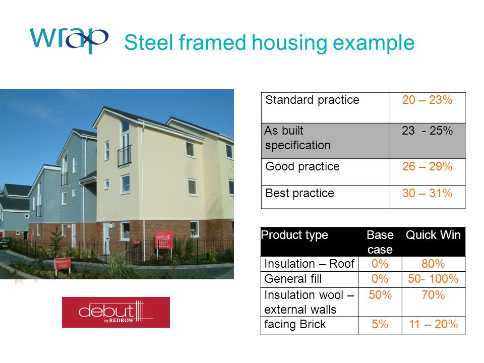 Steel framed housing example