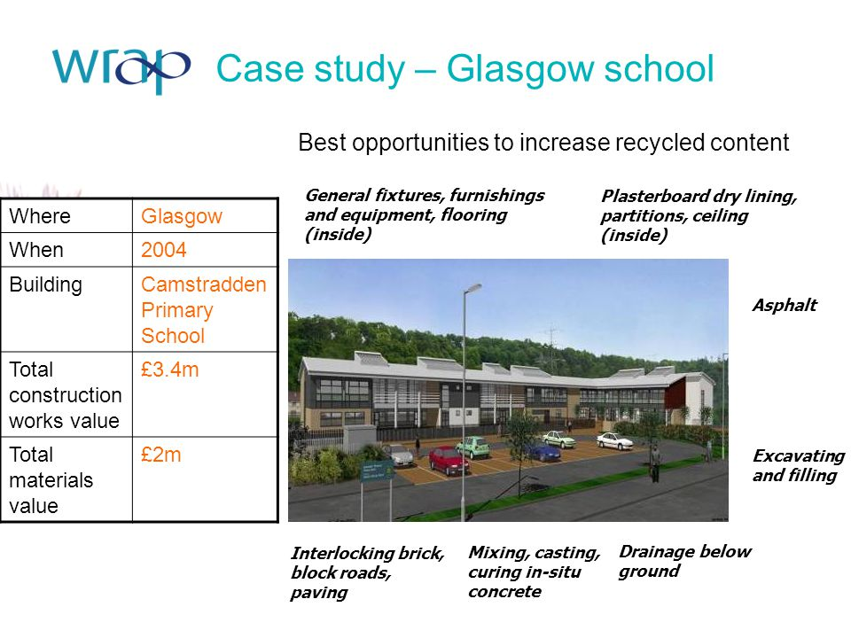 Case study – Glasgow school