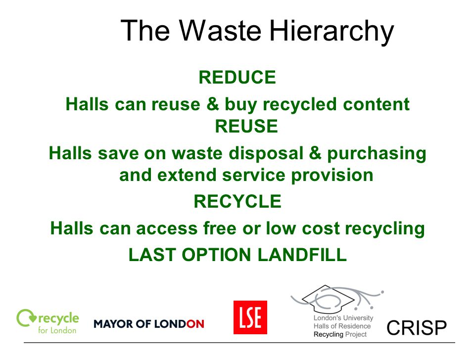 The Waste Hierarchy REDUCE