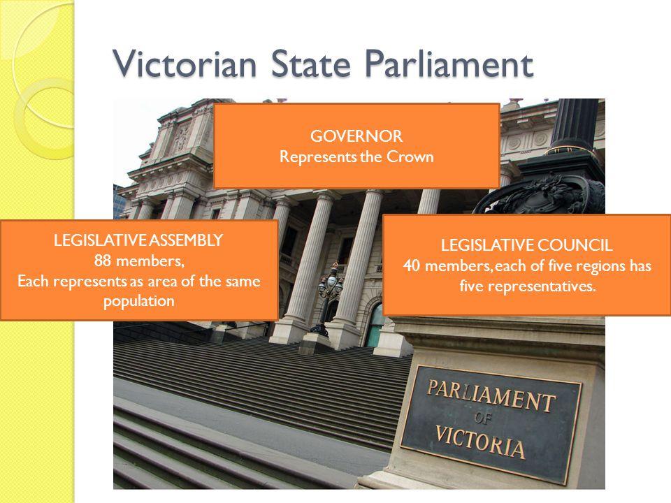 Victorian State Parliament