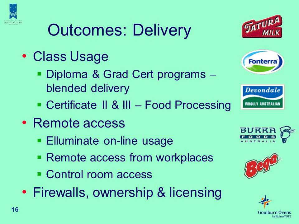 Outcomes: Delivery Class Usage Remote access
