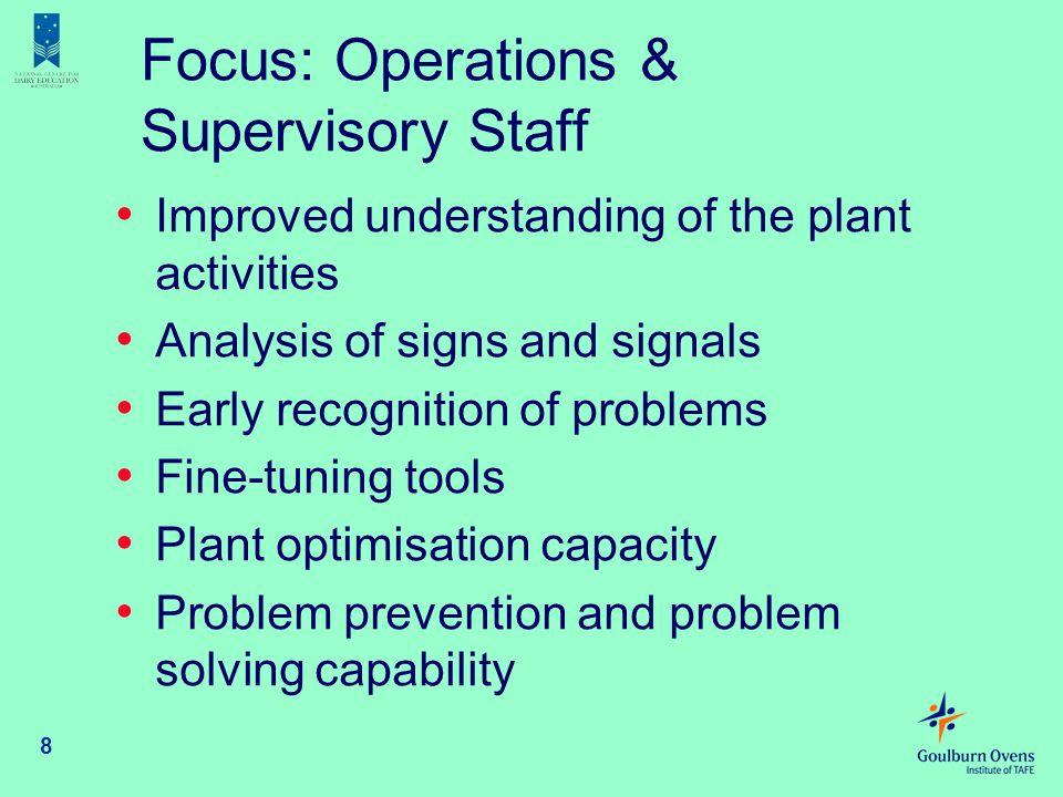 Focus: Operations & Supervisory Staff