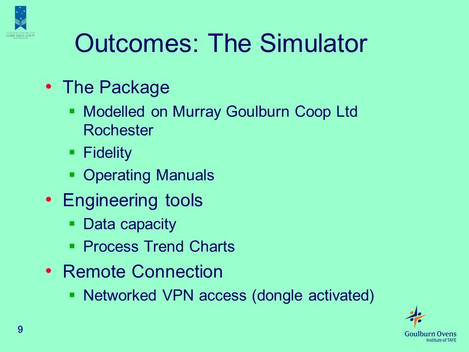 Outcomes: The Simulator