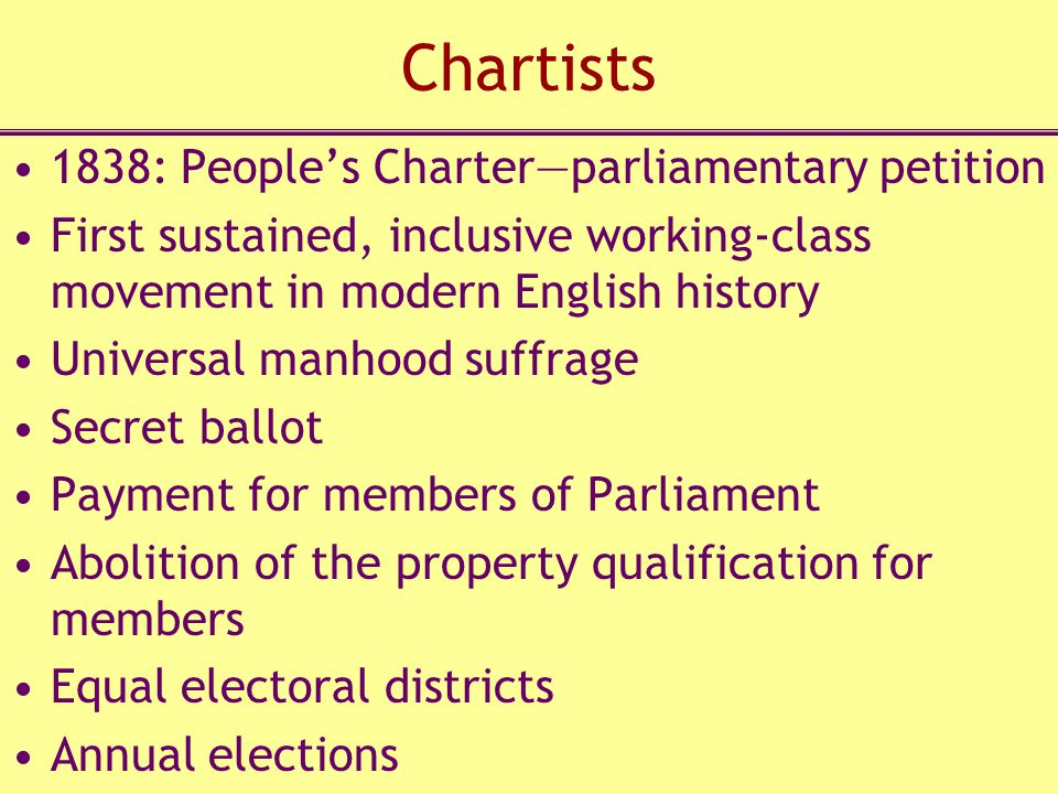 Chartists 1838: People's Charter—parliamentary petition