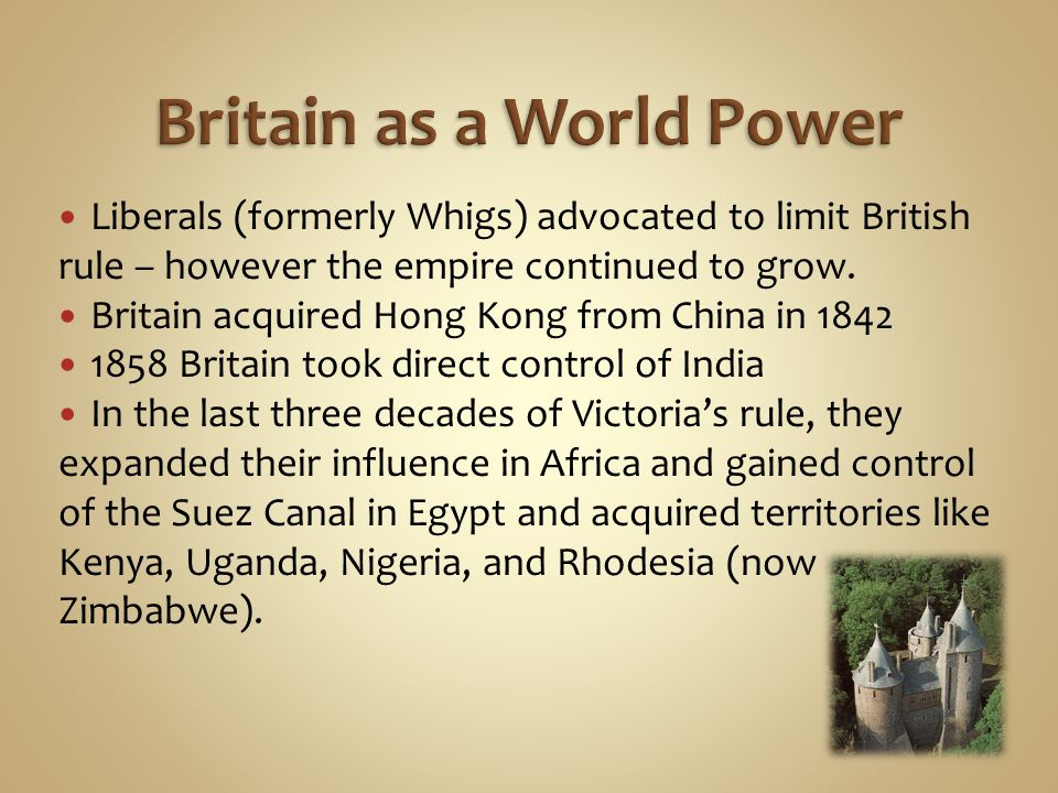 Britain as a World Power