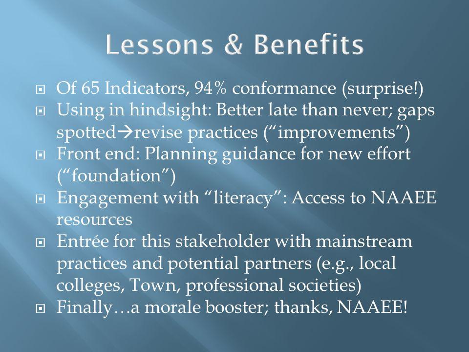 Lessons & Benefits Of 65 Indicators, 94% conformance (surprise!)