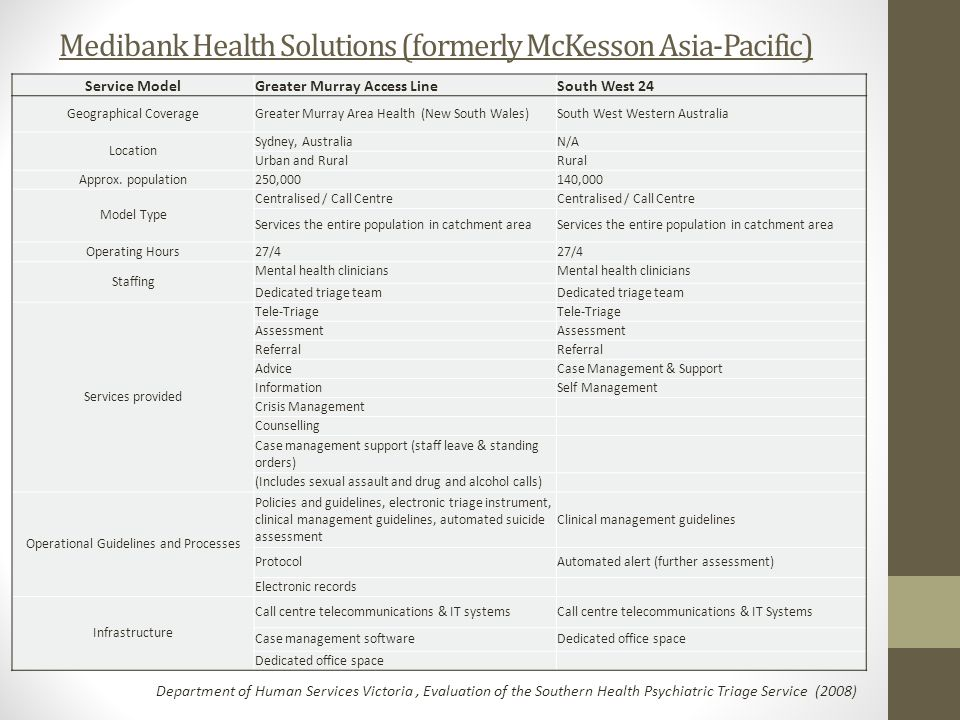 Medibank Health Solutions (formerly McKesson Asia-Pacific)