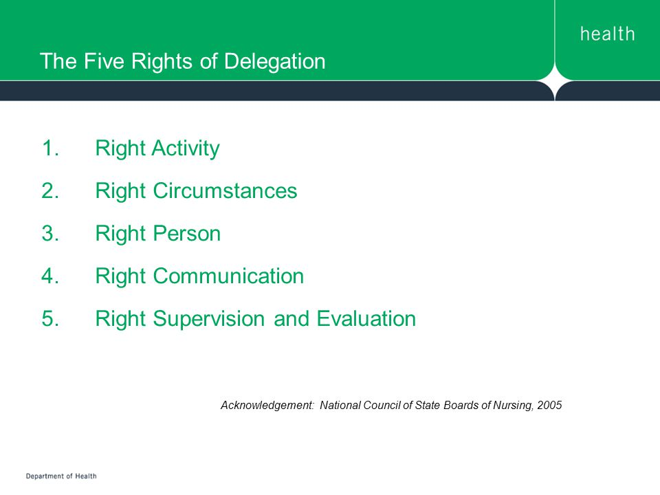 The Five Rights of Delegation