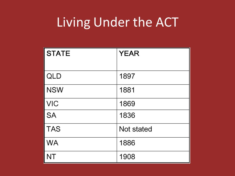 Living Under the ACT