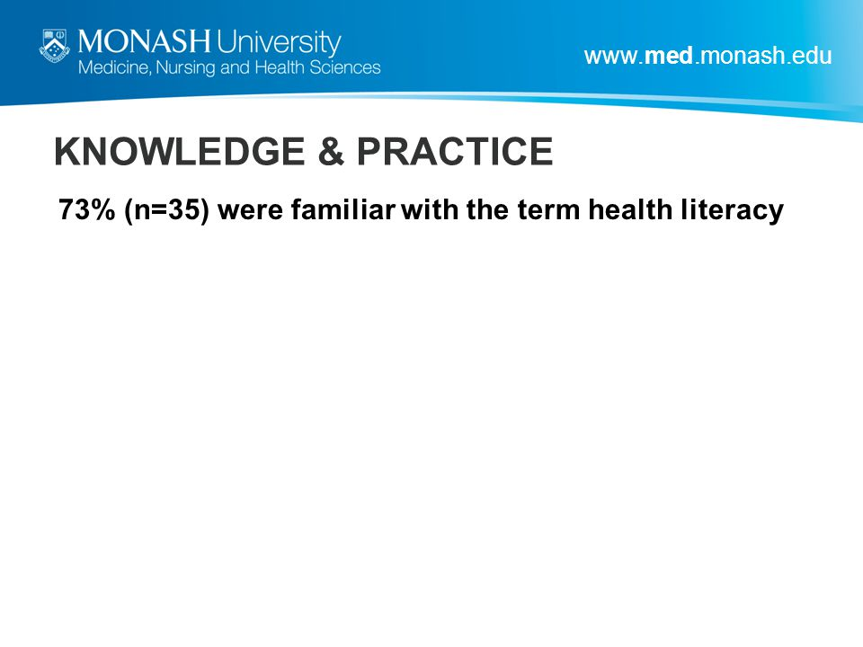 KNOWLEDGE & PRACTICE 73% (n=35) were familiar with the term health literacy.