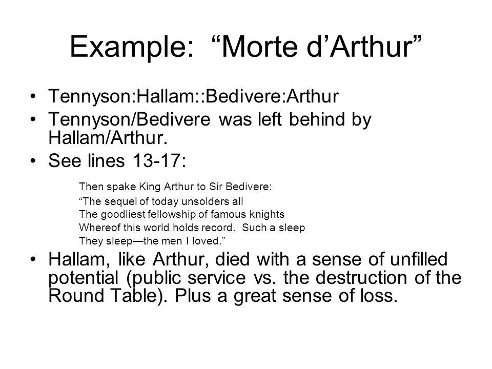 Example: Morte d'Arthur