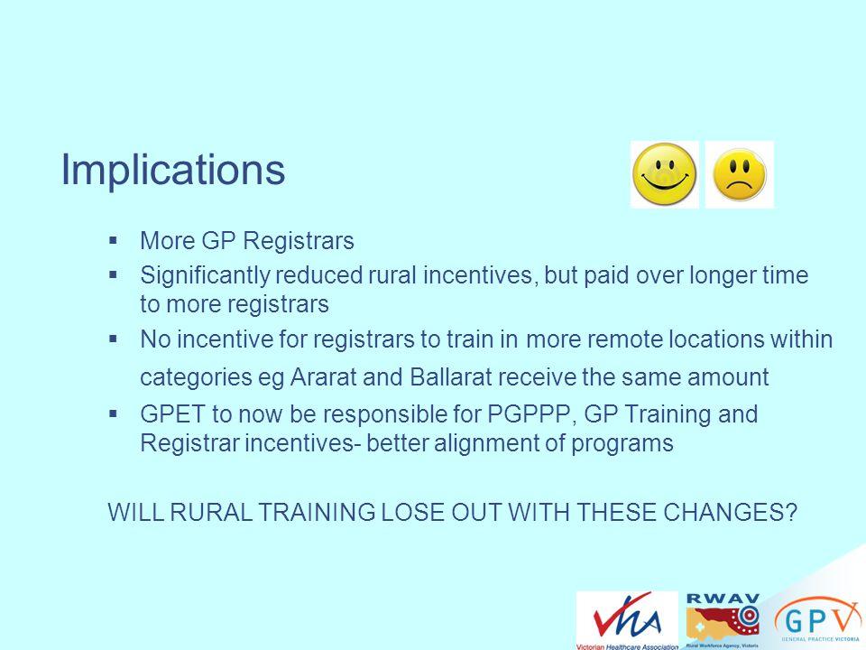 Implications More GP Registrars