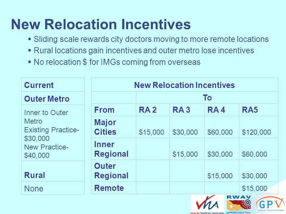 New Relocation Incentives