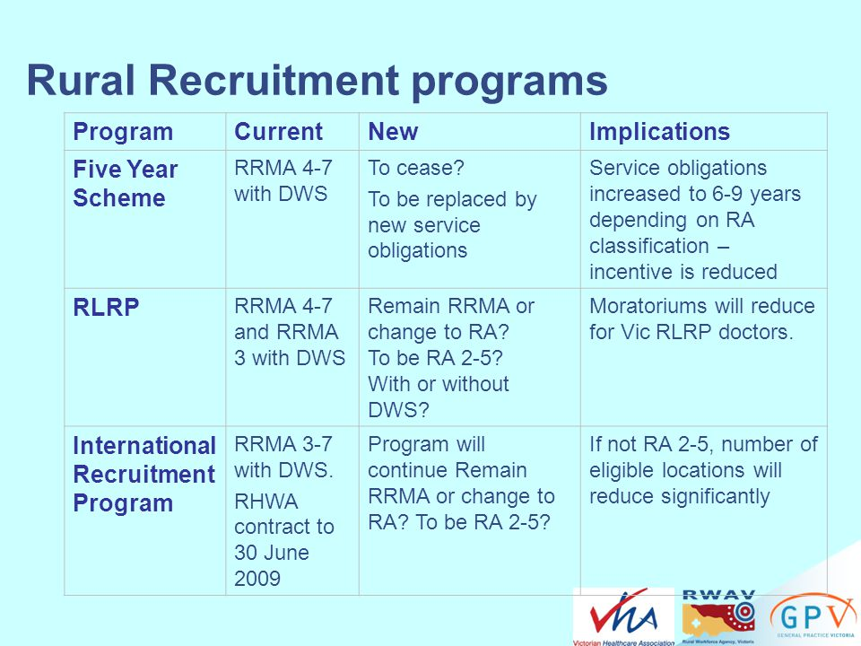 Rural Recruitment programs