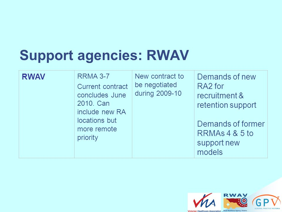 Support agencies: RWAV