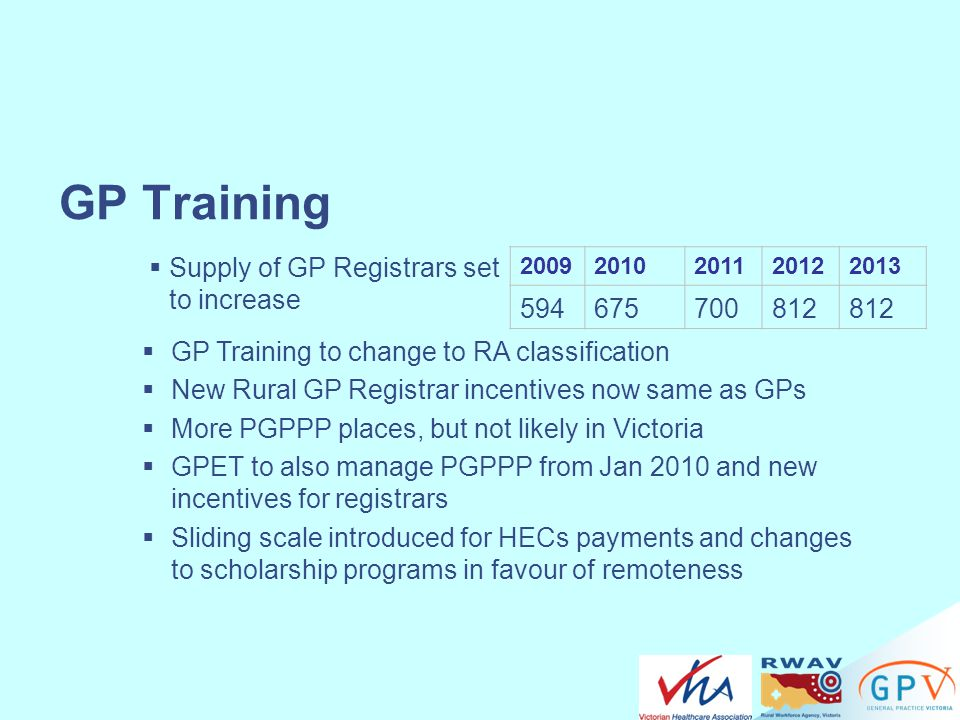 GP Training Supply of GP Registrars set to increase 594 675 700 812