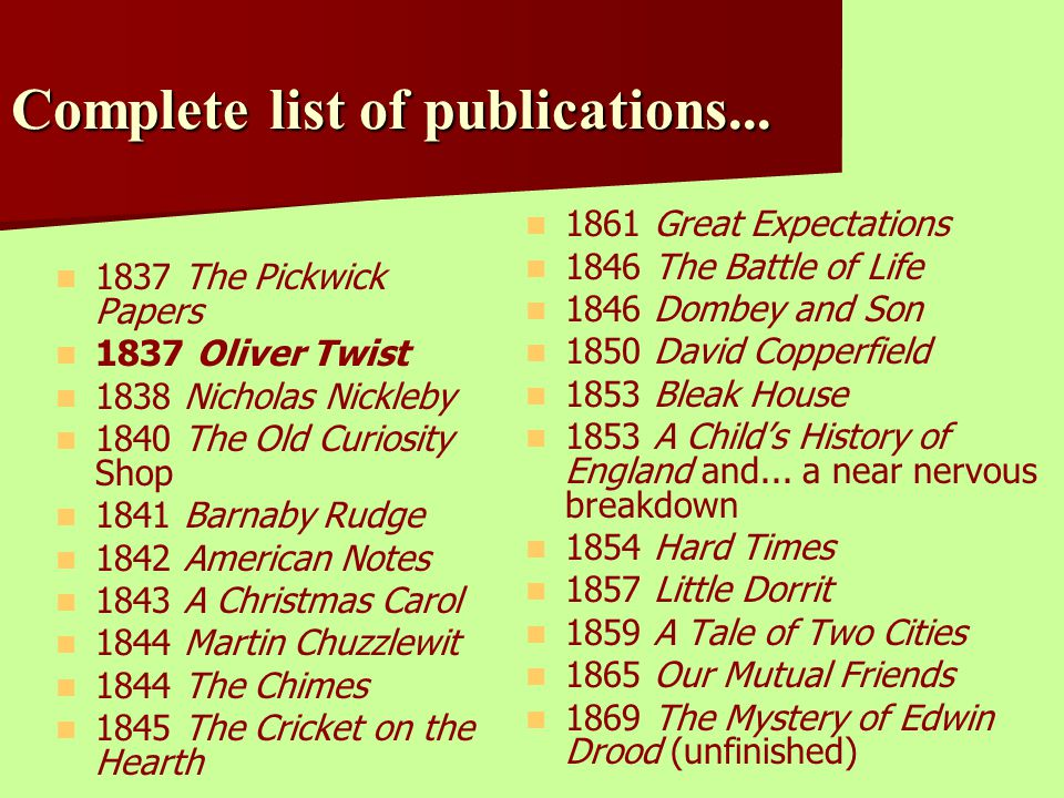 Complete list of publications...