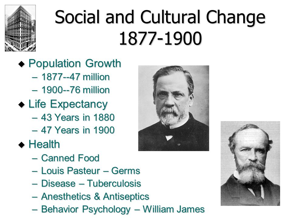 Social and Cultural Change 1877-1900