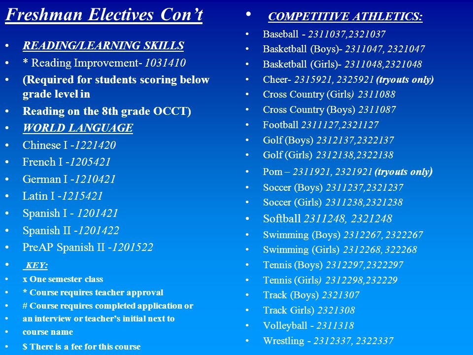 Freshman Electives Con't COMPETITIVE ATHLETICS: