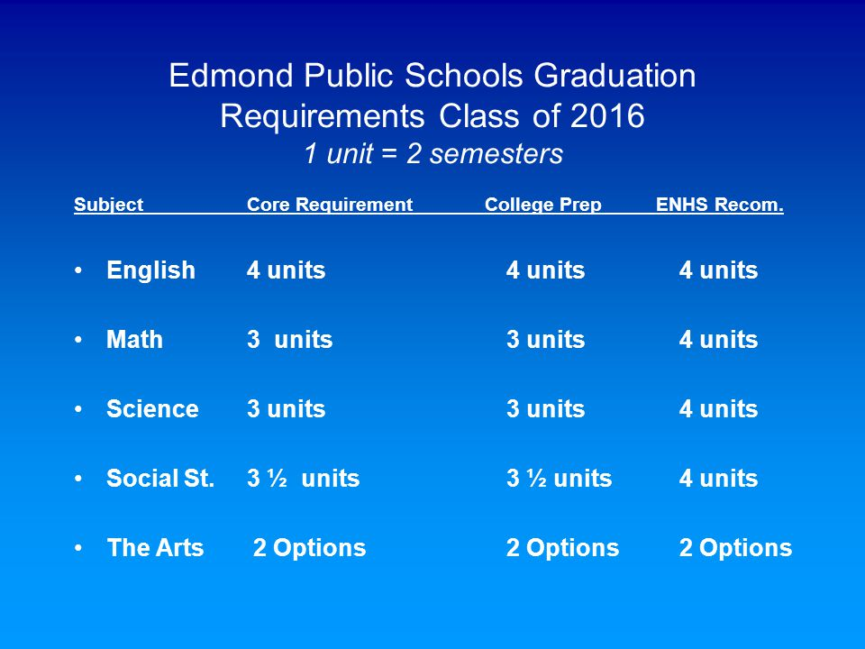 Edmond Public Schools Graduation Requirements Class of 2016 1 unit = 2 semesters