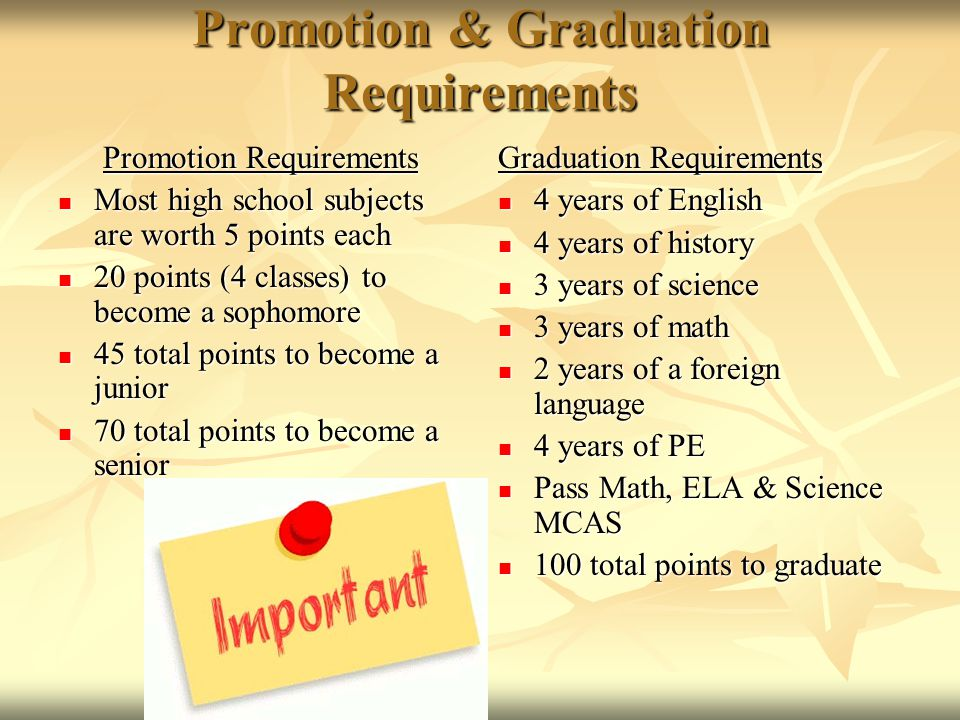 Promotion & Graduation Requirements