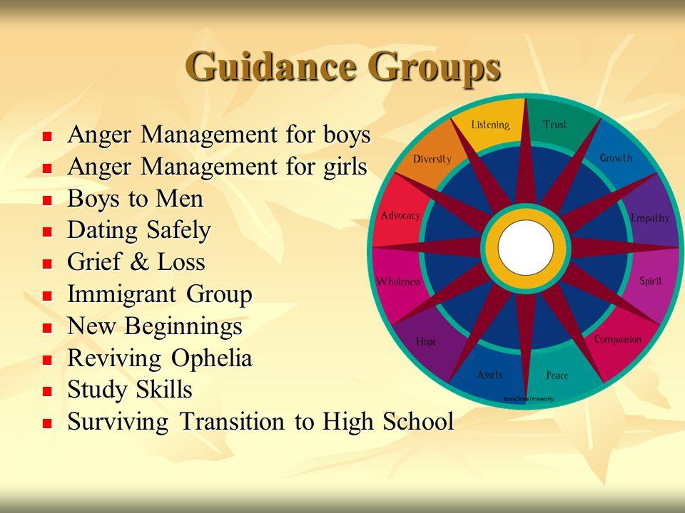 Guidance Groups Anger Management for boys Anger Management for girls
