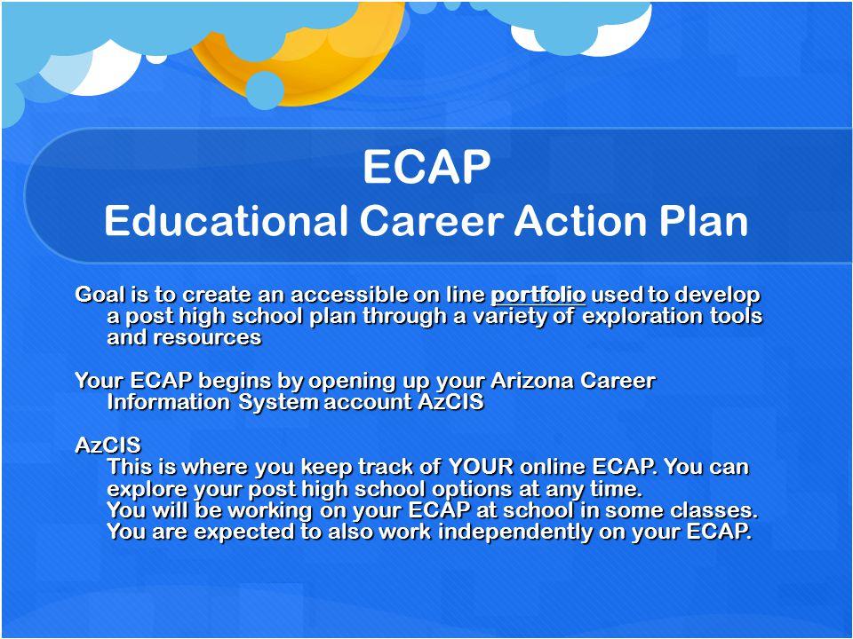ECAP Educational Career Action Plan