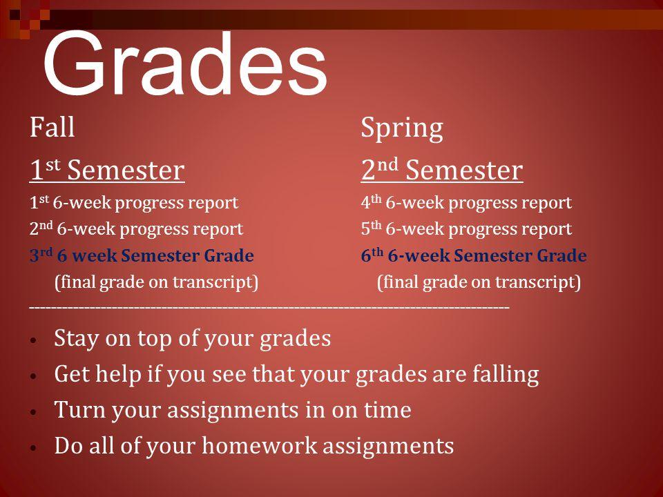 Grades Fall Spring 1st Semester 2nd Semester