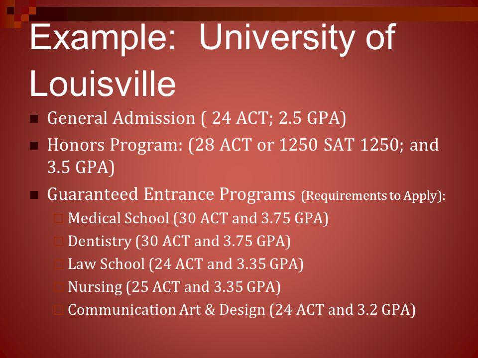 Example: University of Louisville