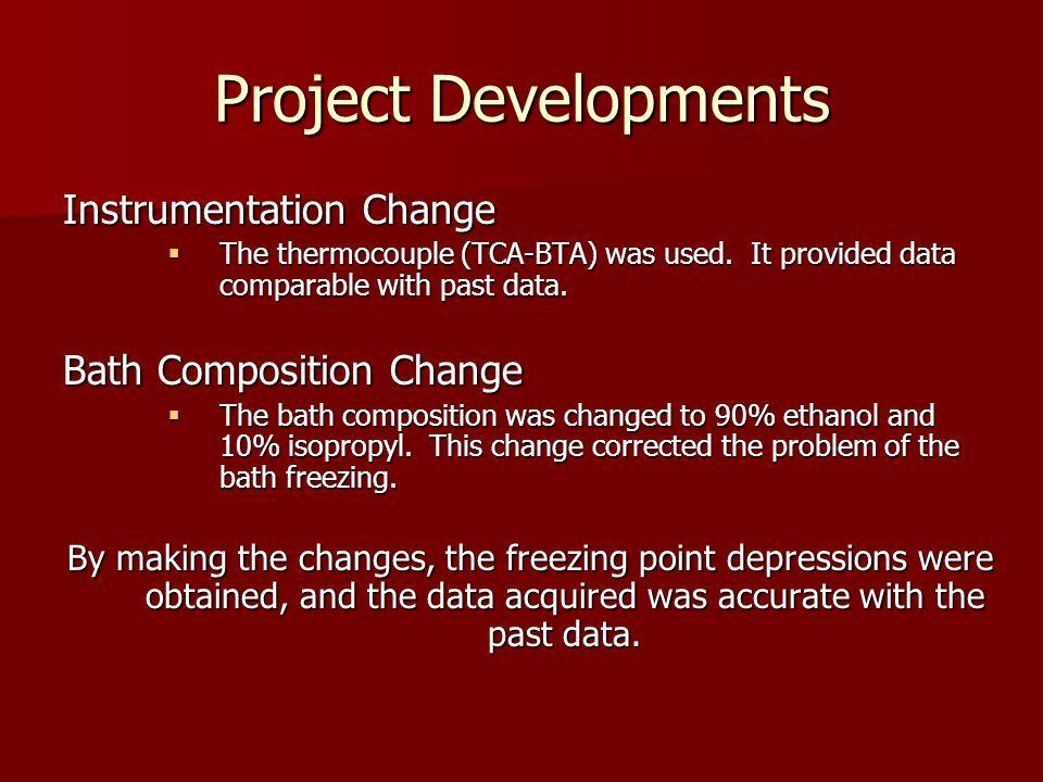 Project Developments Instrumentation Change Bath Composition Change