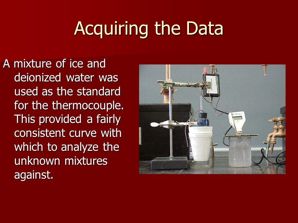 Acquiring the Data