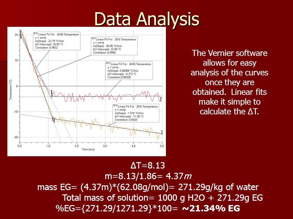 Data Analysis ΔT=8.13 m=8.13/1.86= 4.37m