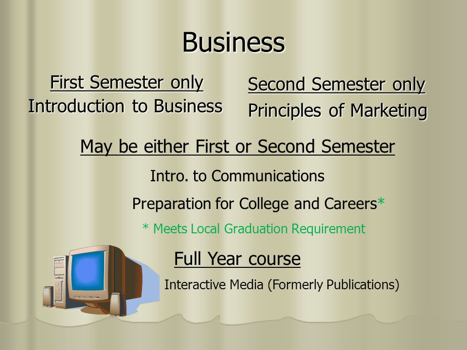 Business First Semester only Introduction to Business