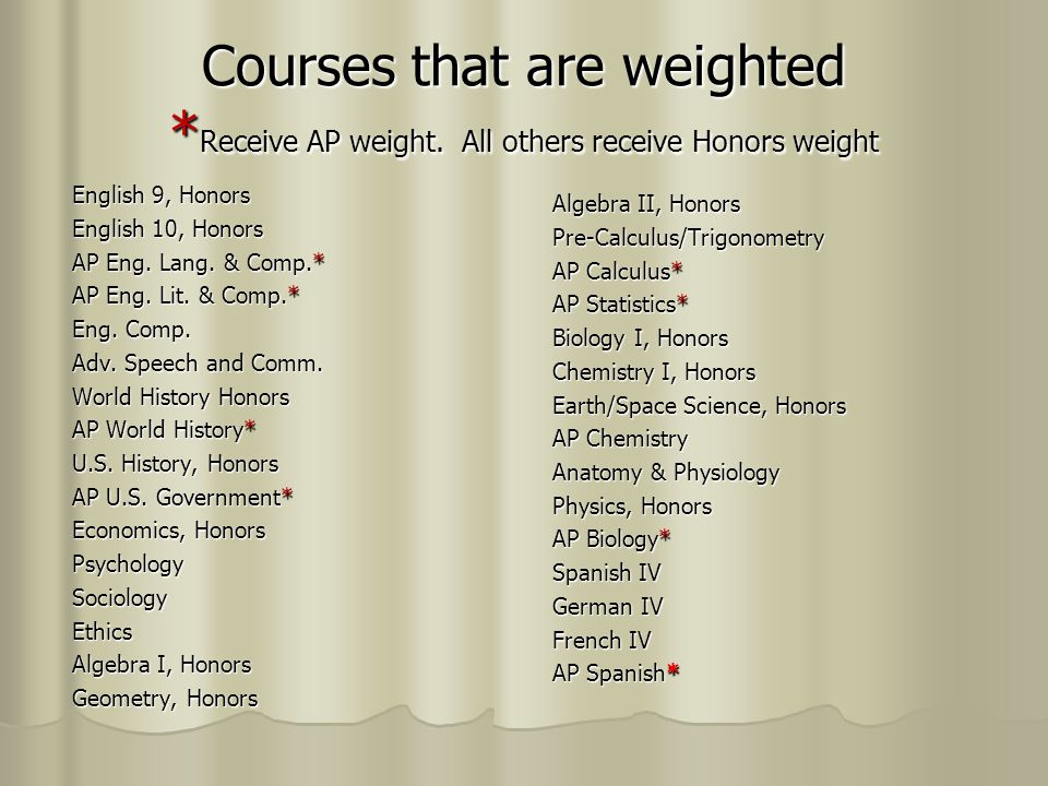Courses that are weighted. Receive AP weight