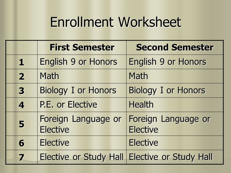 Enrollment Worksheet First Semester Second Semester 1
