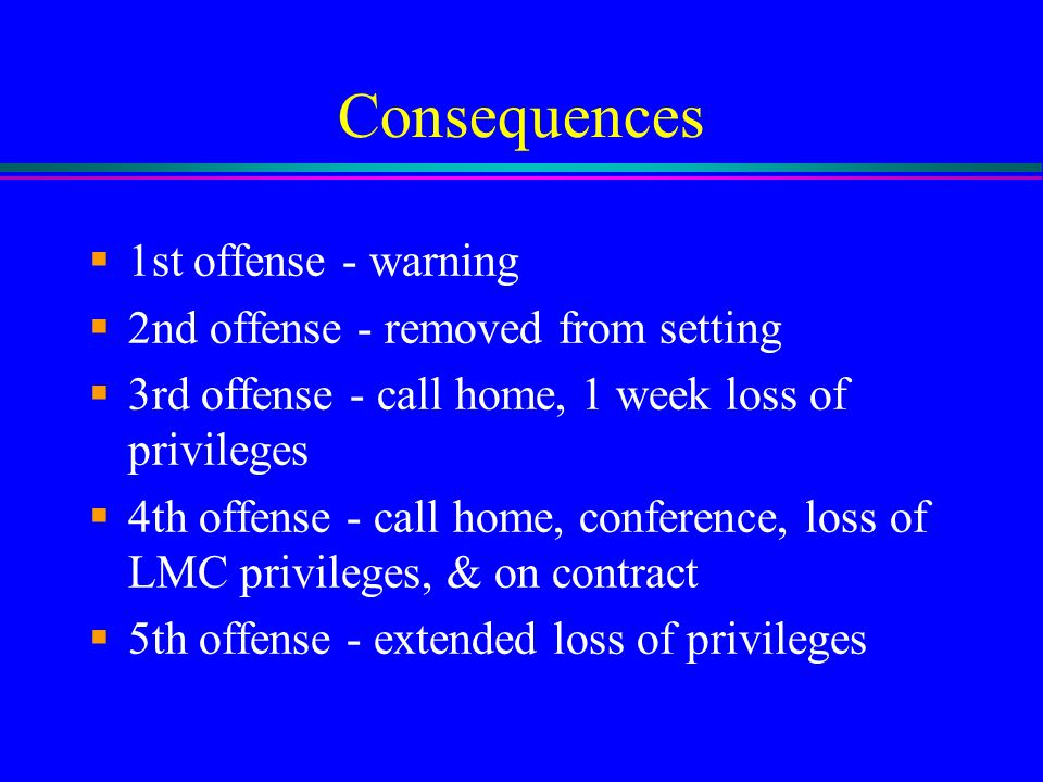 Consequences 1st offense - warning 2nd offense - removed from setting