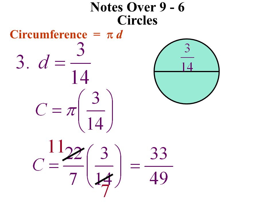 Notes Over 9 - 6 Circles Circumference = p d