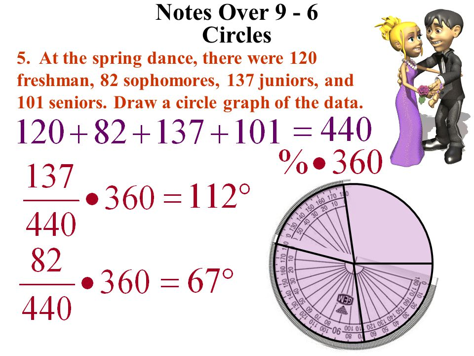 Notes Over 9 - 6 Circles