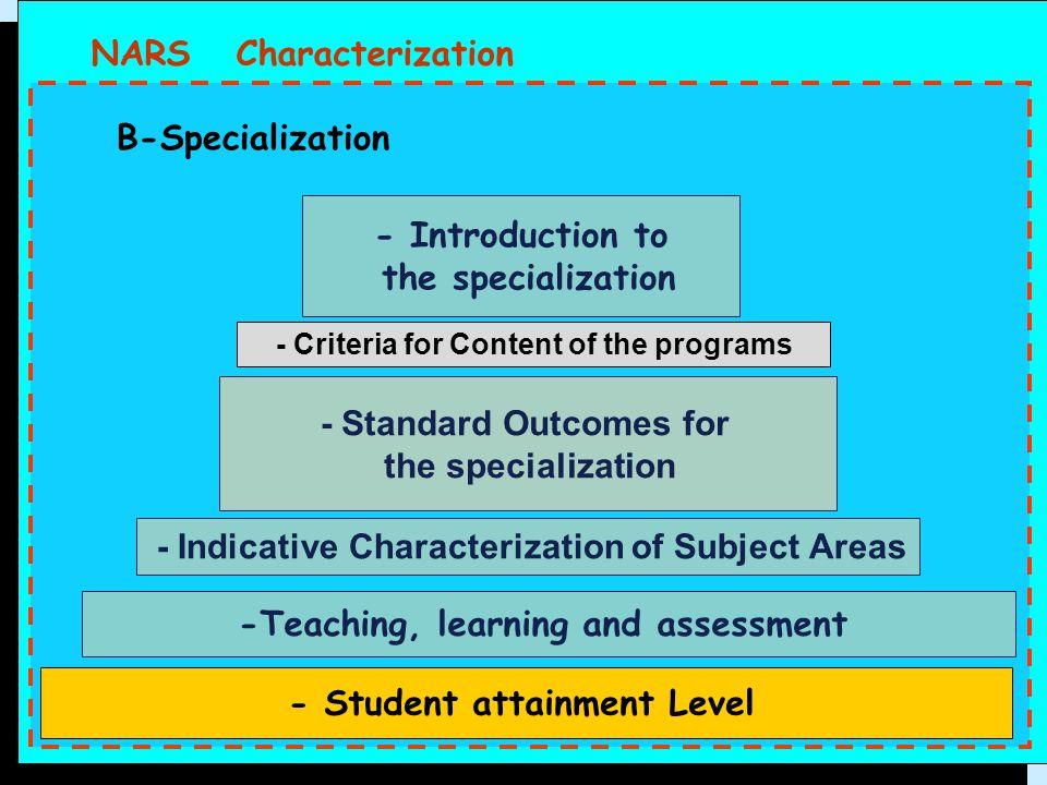 NARS Characterization