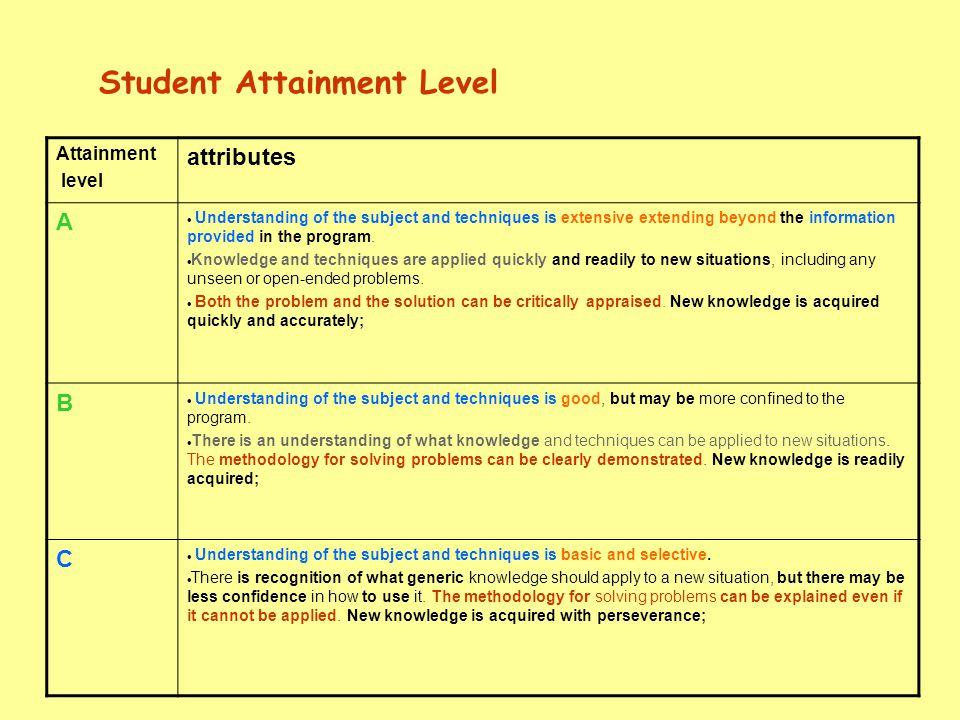Student Attainment Level