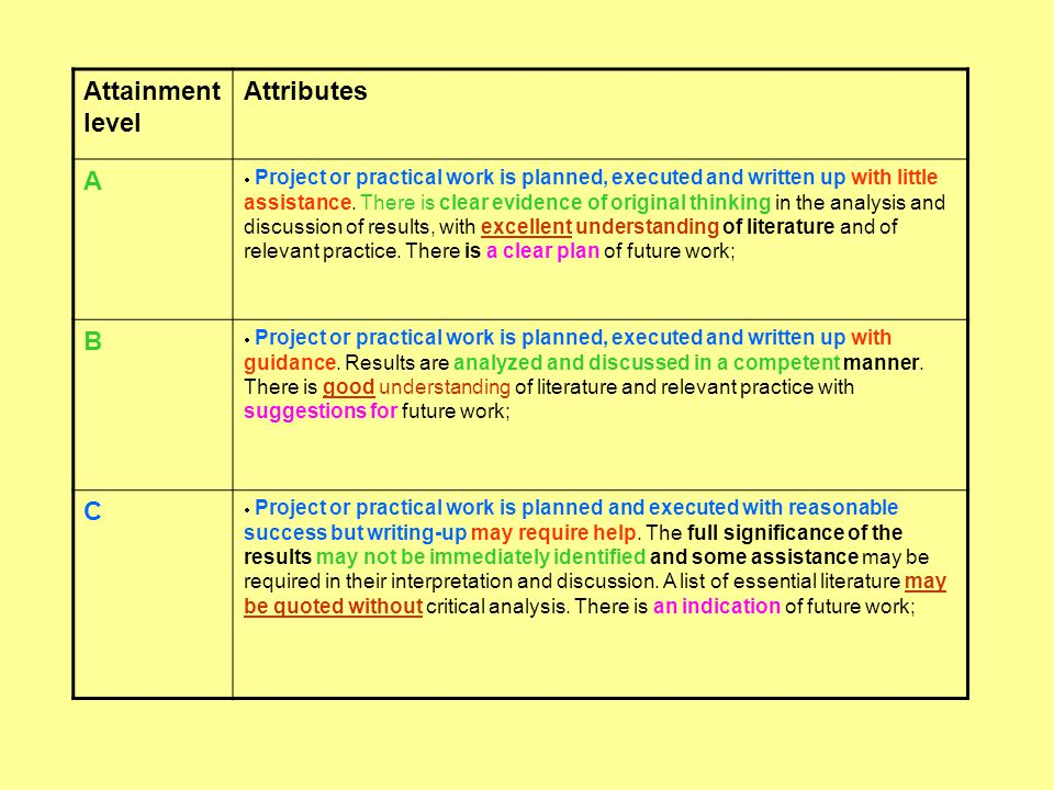 Attainment level Attributes A B C
