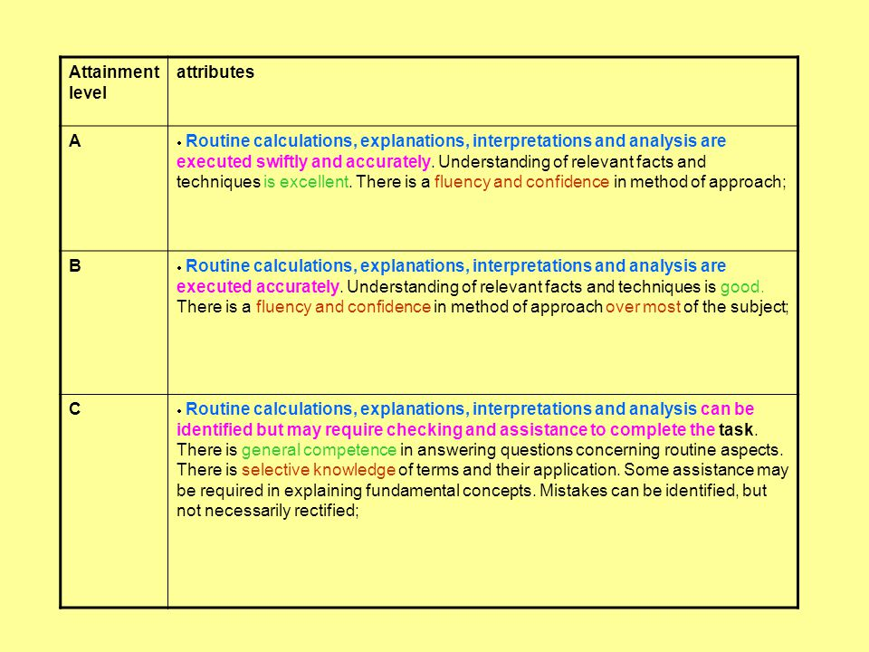 Attainment level attributes. A.