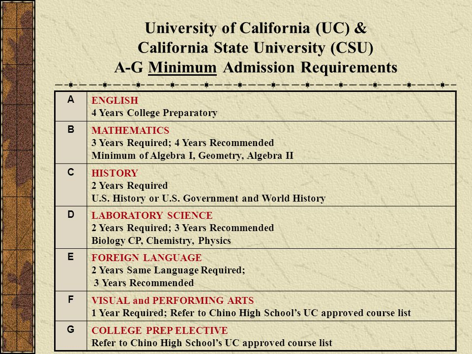 University of California (UC) & California State University (CSU) A-G Minimum Admission Requirements