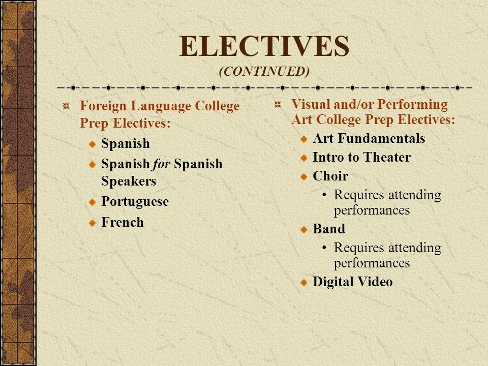 ELECTIVES (CONTINUED)